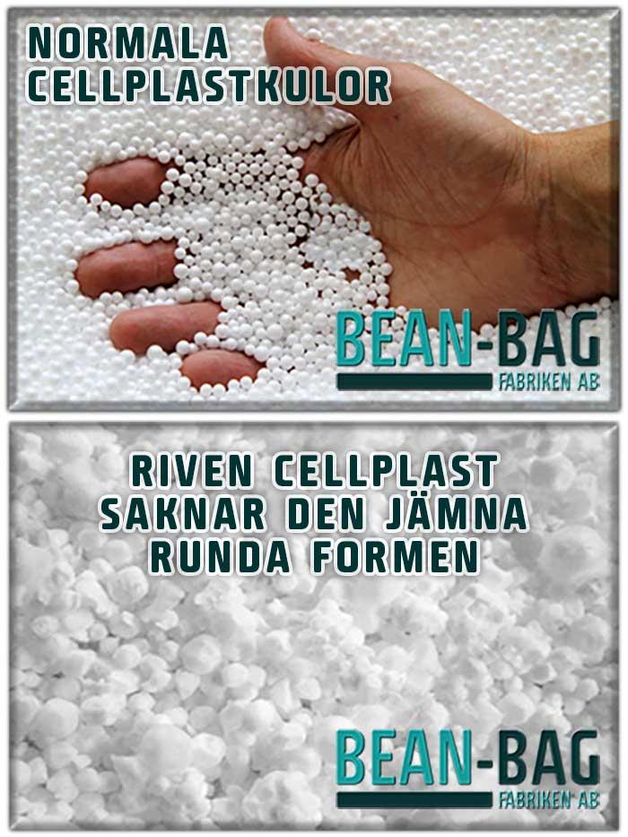 Jämförelse mellan cellplast